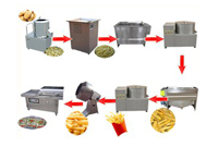 small scale potato chips french fries process machines
