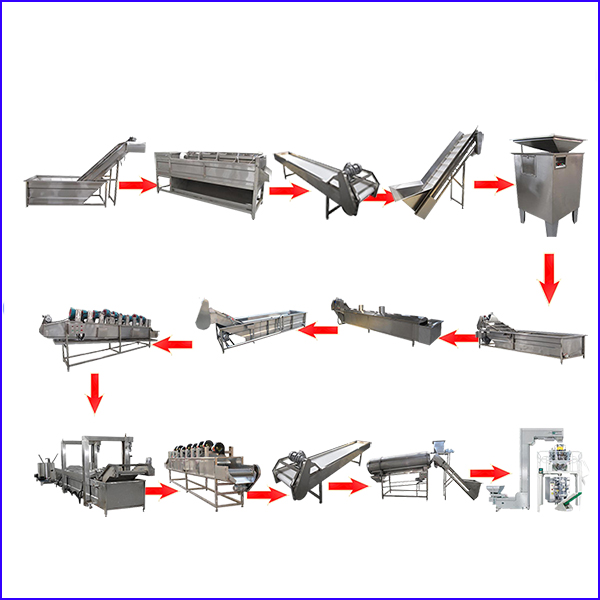 potato chips French fries process machines